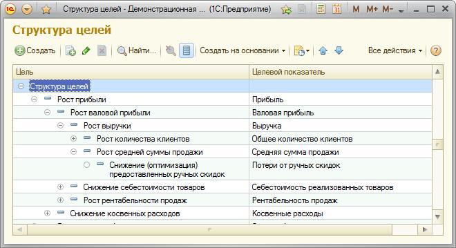 Пошаговая Инструкция 1С Управление Торговлей
